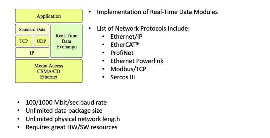 Industrial Ethernet Protocols