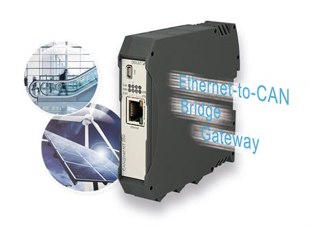 IXXAT CAN/CAN FD Ethernet Gateways and Bridges/Router