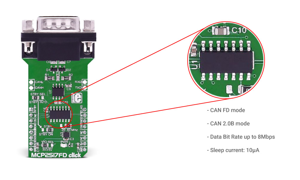 CAN FD Controller Board With High-Speed CAN Transceiver And
