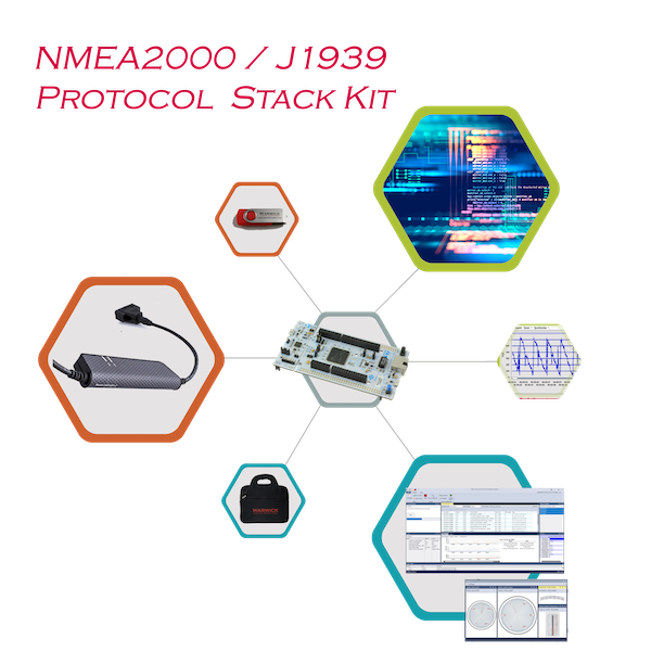 NMEA2000 Protocol Stack Kit for device manufacturers needing to rapidly develop or adapt