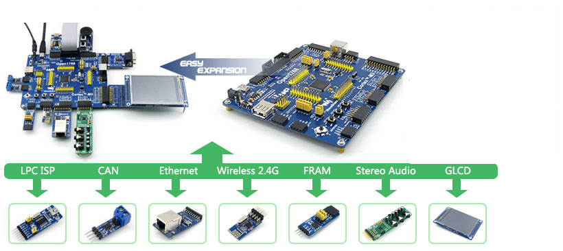 Open1768 - LPC1768 ARM Cortex M3 Development Board