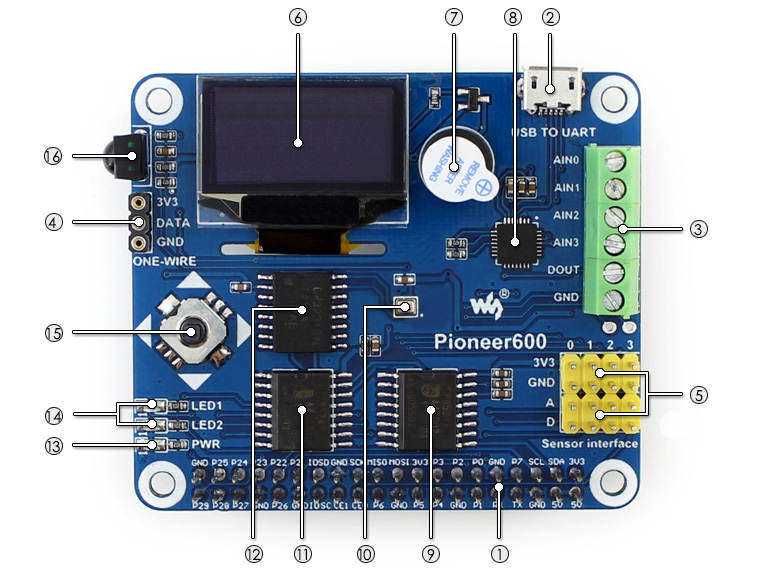 Pioneer600, Raspberry Pi Expansion Board - Components