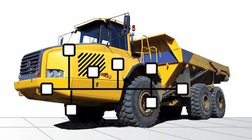 SAE J1939 - Serial Network for Diesel Engines
