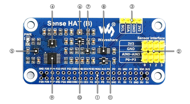 Sense HAT for Raspberry Pi - Components