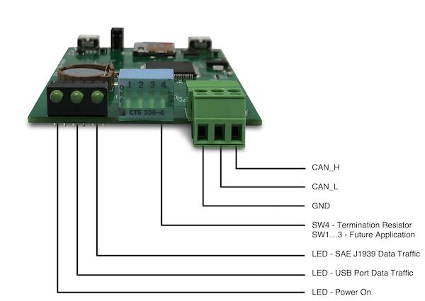 SAE J1939 Gateway Module With USB Port, RTC, MicroSD Memory Card