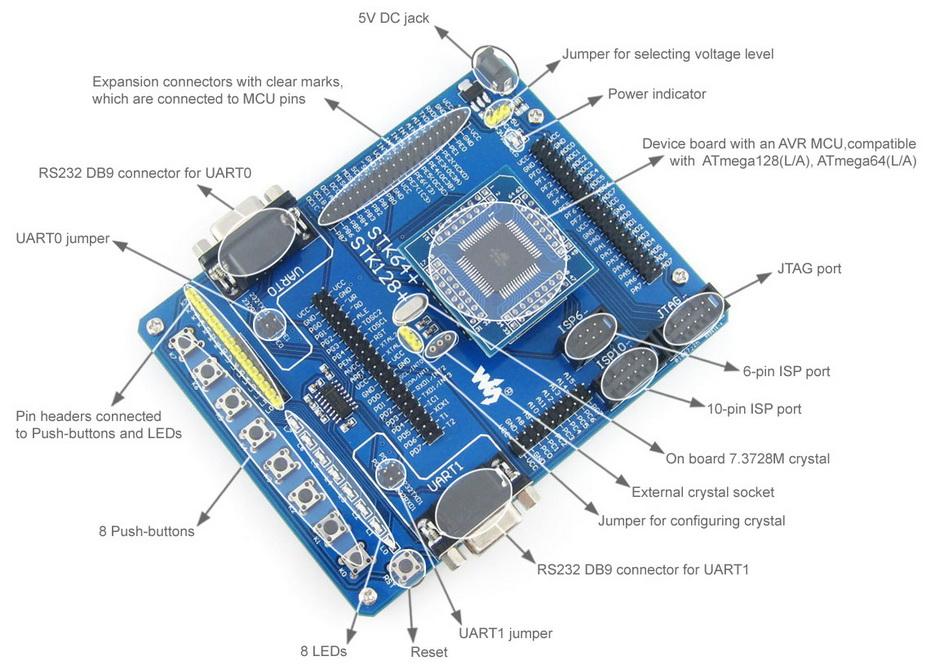 STK128+ - ATmega128 MCU AVR Development Board - Components