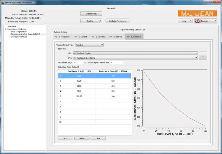Technoton MasterCAN DAC15 Configuration Software