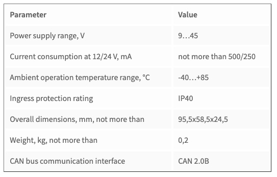 Technoton MasterCAN DAC15 Parameters