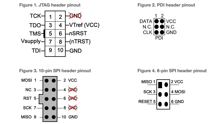USB AVR JTAGICE XPII, AVR Programmer & Debugger - Header Pinouts