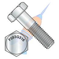1/4-20 x 1/2 Hex Cap Screw 316 Stainless Steel