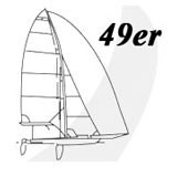 Harken 49er Bottom Cover
