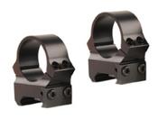 """Leupold PRW 1"""" Rings Medium Gloss"""