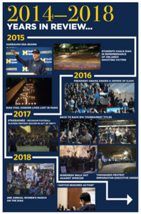 "2014 - 2018  11"" x 17"" In Review Poster - Pick Up Only"