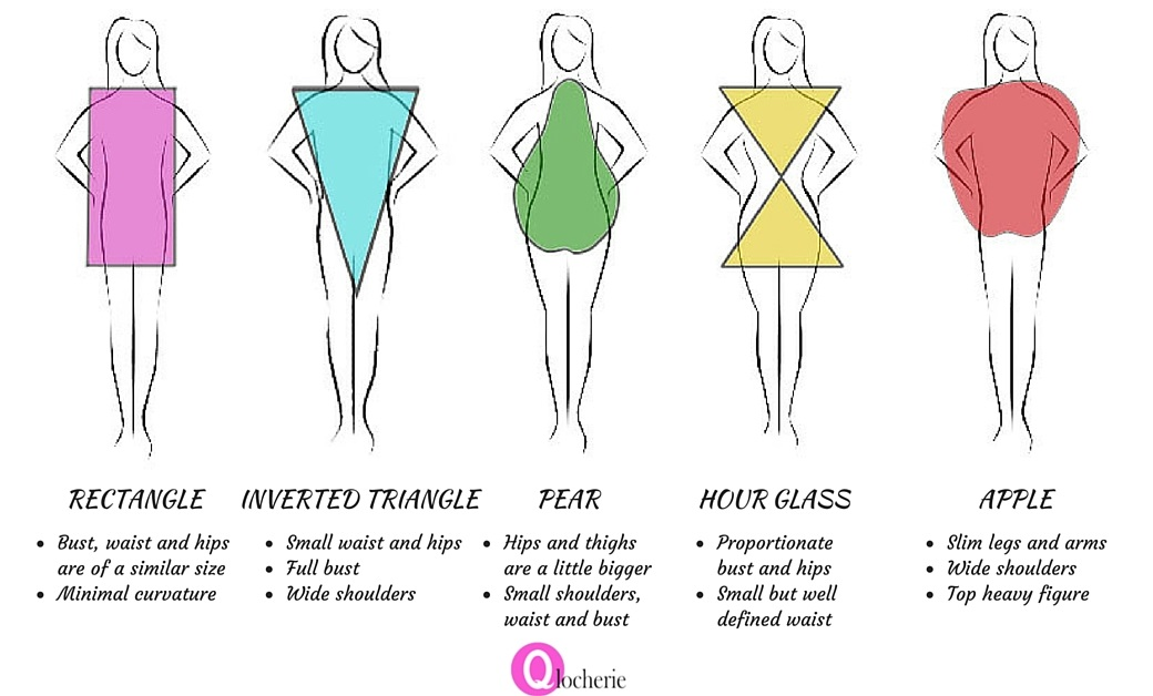 4edceb0914 Here we discuss five common body shapes for lingerie purposes. See if you  can work out your body shape and your lingerie style that fits well.
