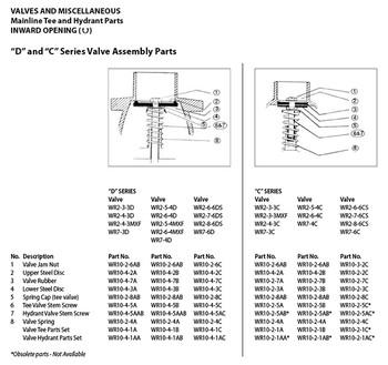 "(6) TEE VALVE STEM SCREW, ""D"" SERIES (WR2-3-3D, WR2-4-3D, WR2-4-3MXF, WR7-3D)"