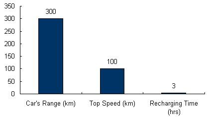 Charts/ev_charts/Winston_EV-2009.jpg