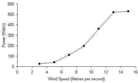 ari-450-chart2.jpg