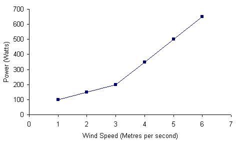 energyballv100-chart.jpg