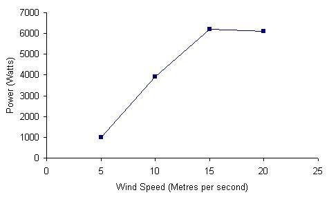 proven6-chart.jpg