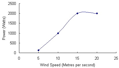 stx-windpower-stx-72.jpg