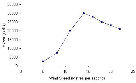 wm-20000-chart.jpg