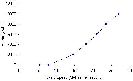 xzeres-are442-graph.jpg