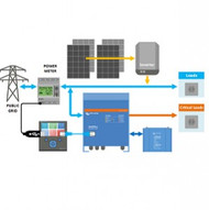 Victron 3kVA ESS Battery Storage System (Single and 3-Phase) (Pylon 9.6kWh)