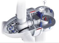 Goldwind 70/1500 1.5MW Wind Turbine