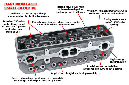 CNC PORTED 228CC DART IRON EAGLE PLATINUM CYLINDER HEAD