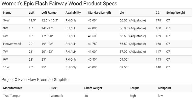 callaway-epic-flash-womens-fairway-wood-specs.jpg