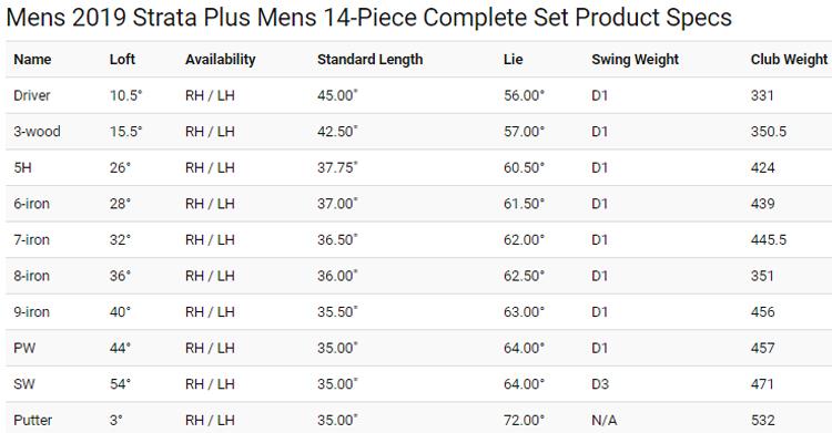 Resultado de imagen para Set Completo Strata MEN PLUS specs