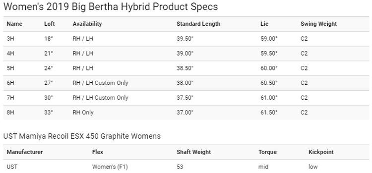 callaway-womens-big-bertha-hybrid-2019-specs.jpg