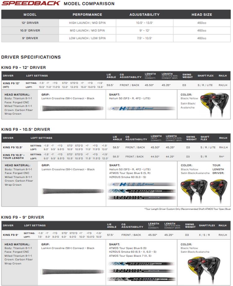 cobra-f9-driver-specs.jpg