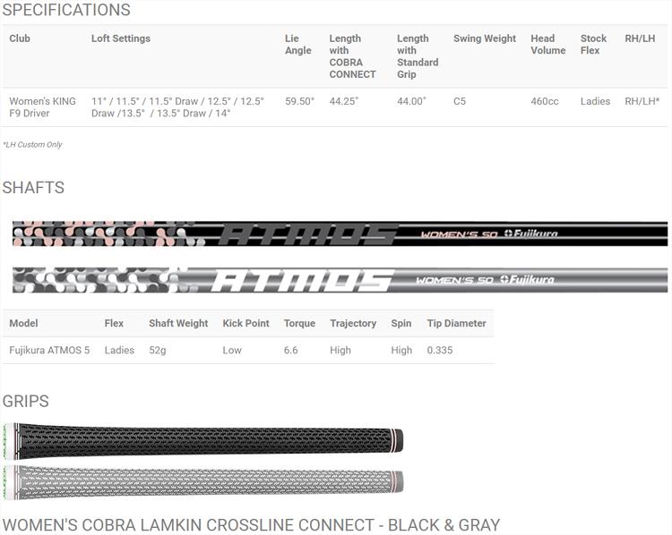 cobra-f9-womens-driver-specs.jpg