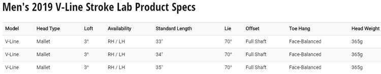 odyssey-stroke-lab-v-line-specs.jpg