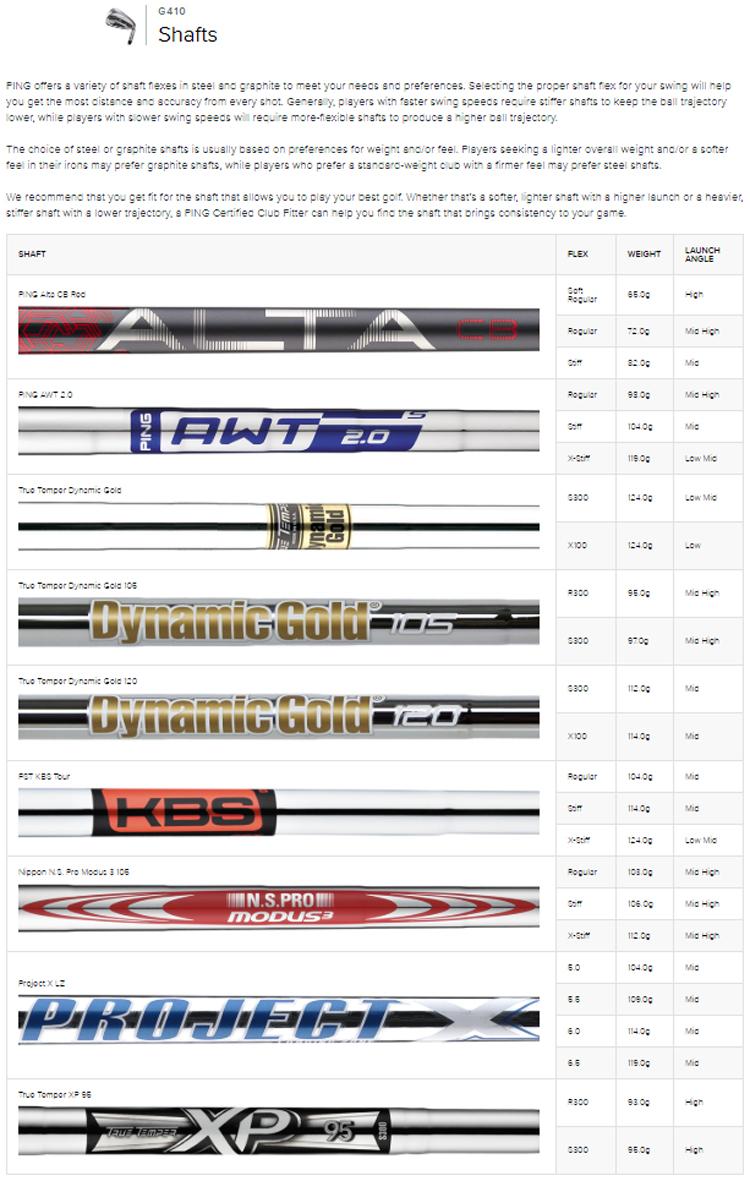 ping-g410-iron-shafts.jpg