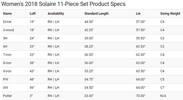 solaire-11-pc-set-specs.jpg