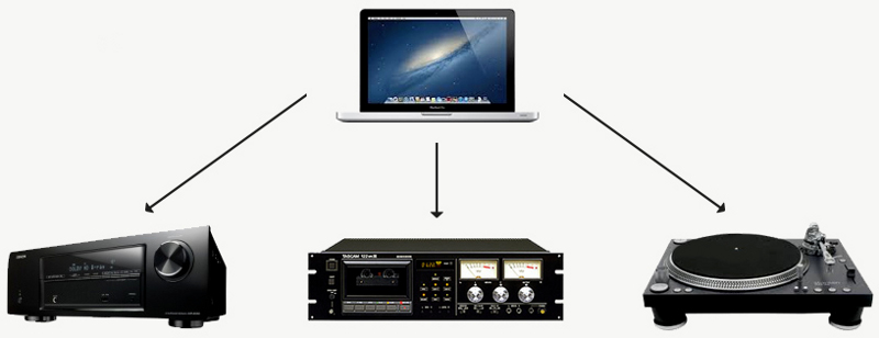 How to connect your computer audio output to your stereo audio input