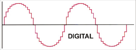 Digital Sine Wave.jpg
