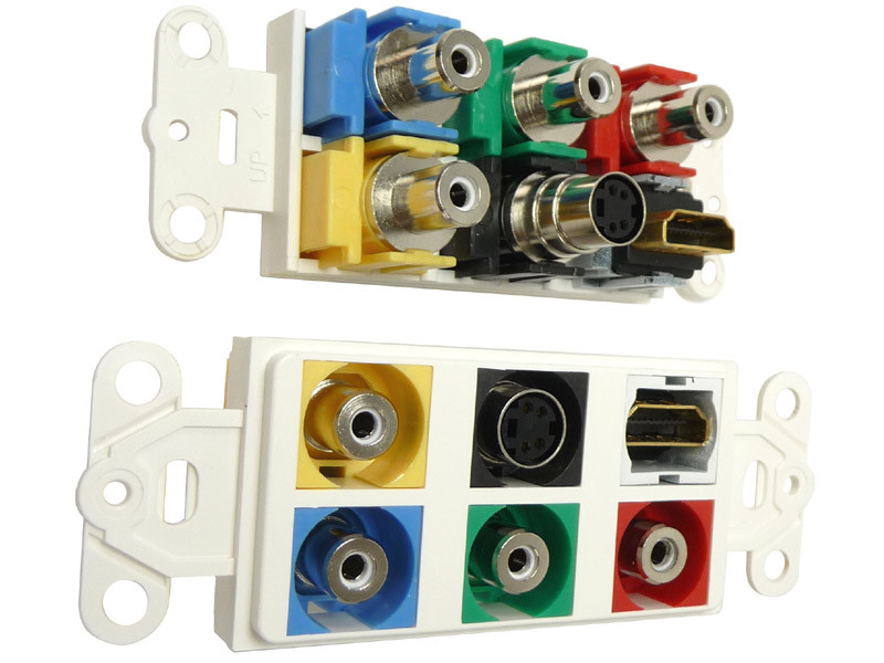 HDMI, Component video, S-Video and Composite video Designer Style wall plate, White
