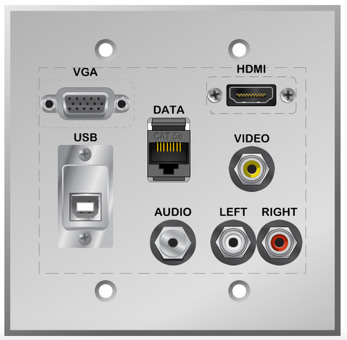 Custom Media Room Wall Plate with HDMI, VGA, USB, AV and Data connections