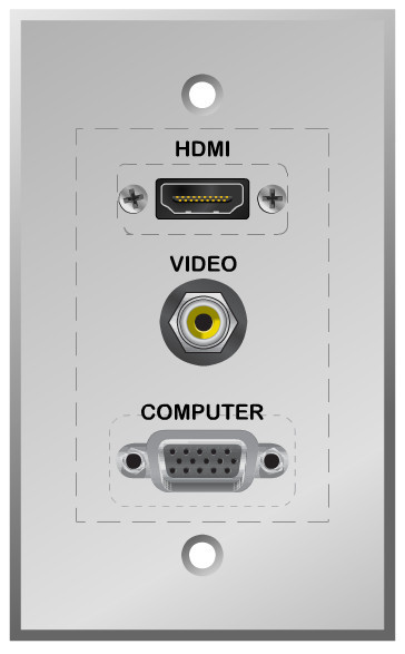 Custom Heavy Duty AV Wall Plate for Projectors, with HDMI, Composite Video and VGA connectors