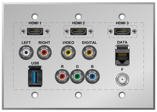 Custom Three HDMI, Component Video, Composite Video, Digital and Analog Audio, Cat6, USB and Catv-Sat-Antenna Wallplate