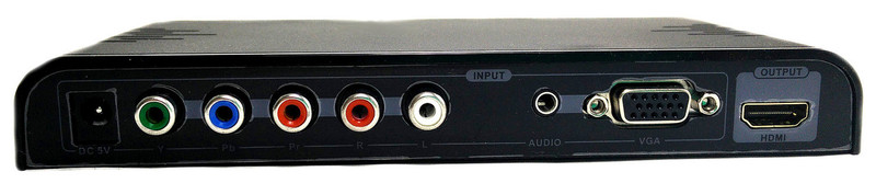 VGA or Component Video input connections, HDMI output