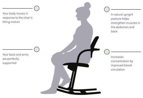Actulum Rocking Chair Features