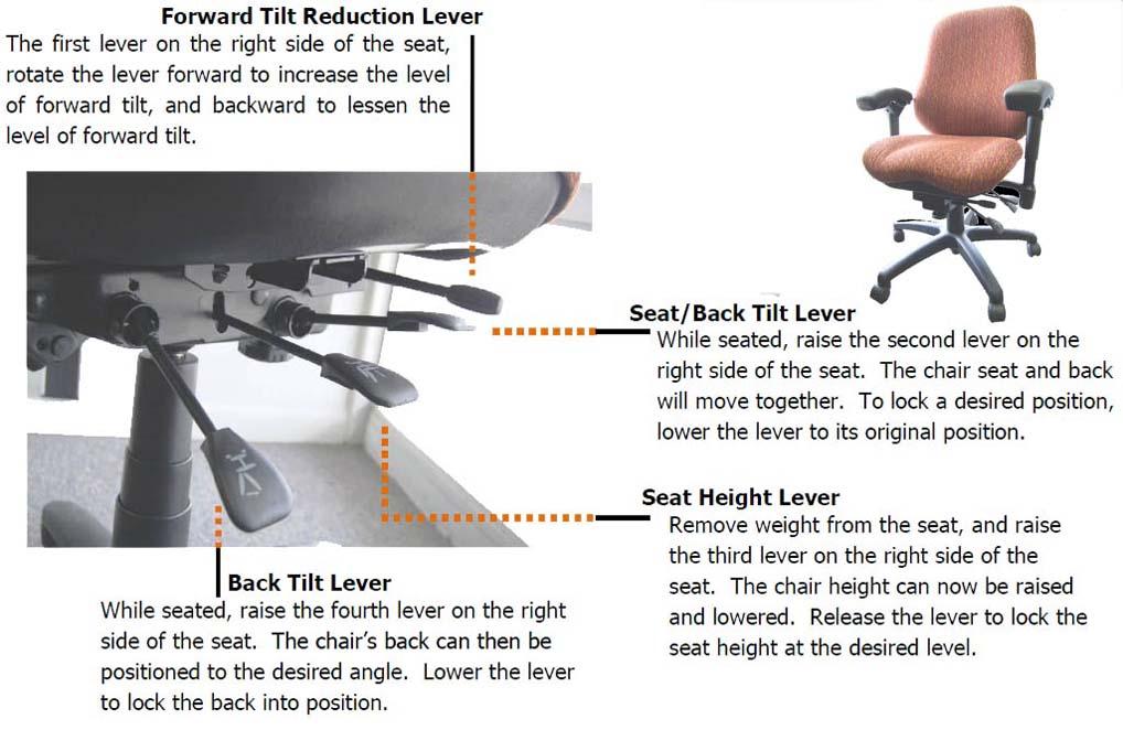 bodybilt-z757-features-1.jpg