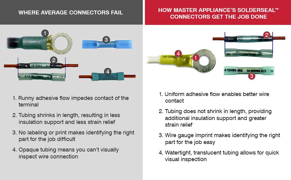 master-appliance-soldersealmp-specdetails.jpg