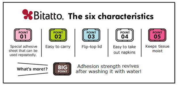 bitatto-six-characteristics-aurorababynkids.png