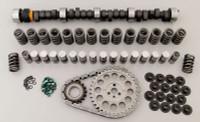 C3NKIT 215/225 DUR@.050, 440/465, 112LC, 1500-6000 Cam, Lifter & Spring kit