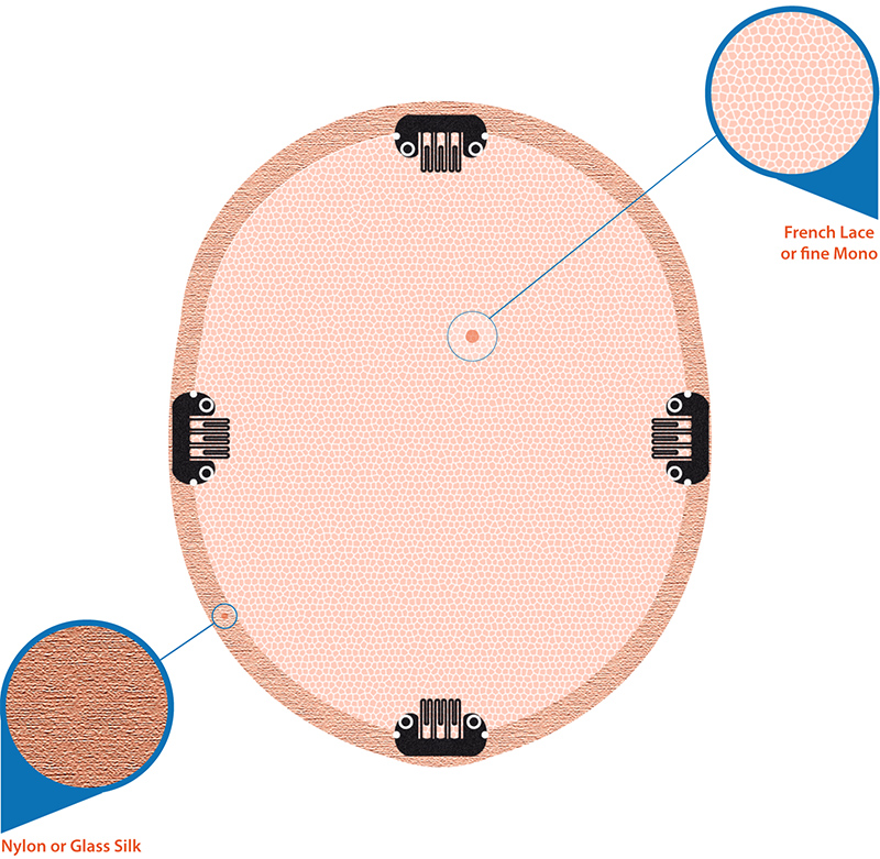8-lace-closures.jpg